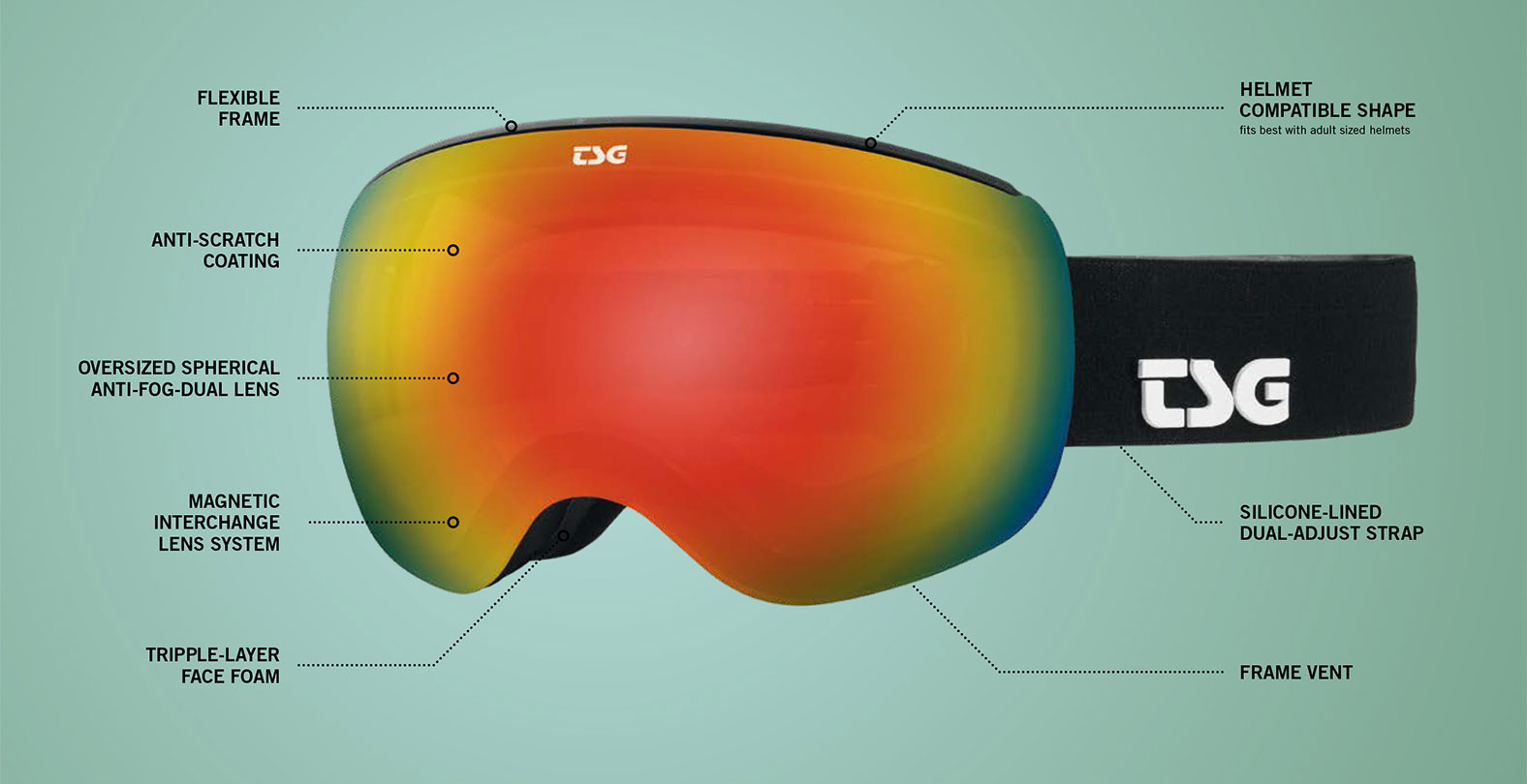 TSG Goggle Three Features