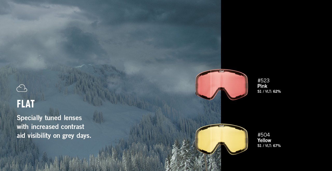 TSG lenses flat light conditions